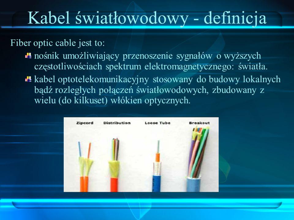 Kabel światłowodowy - definicja