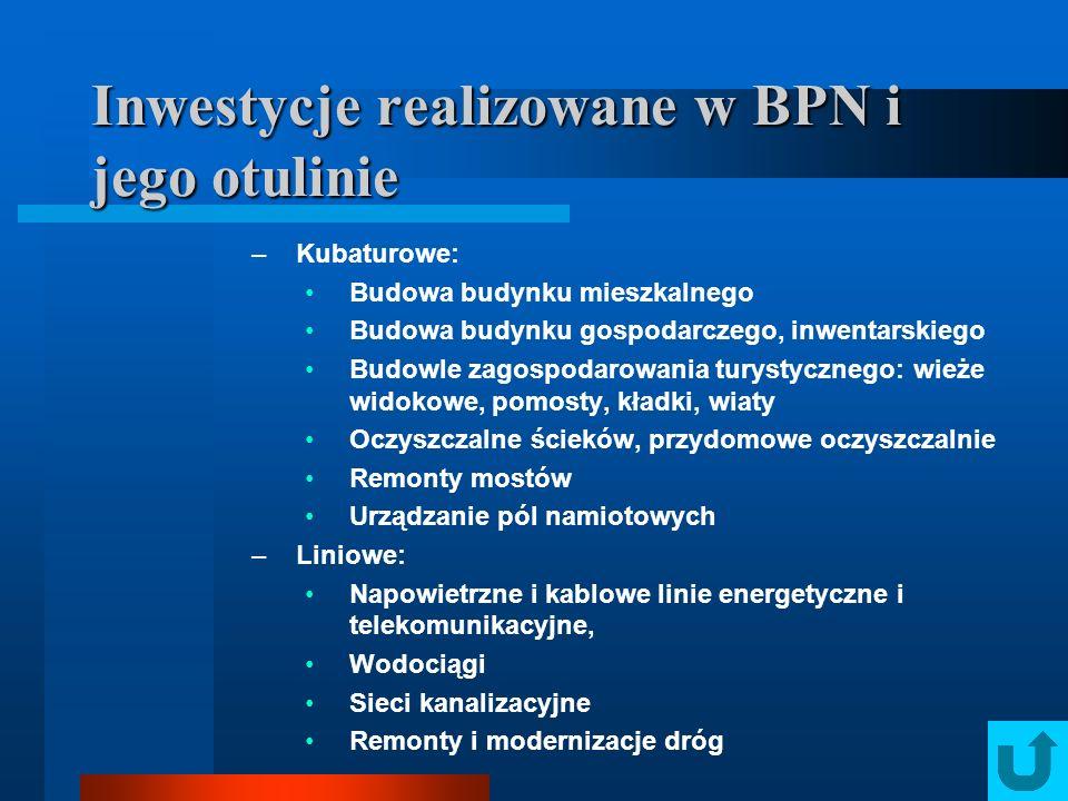 Inwestycje realizowane w BPN i jego otulinie