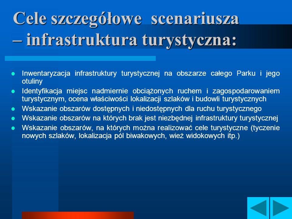 Cele szczegółowe scenariusza – infrastruktura turystyczna: