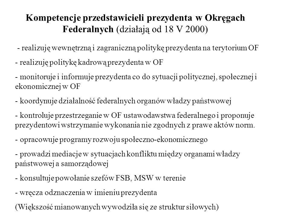 Kompetencje przedstawicieli prezydenta w Okręgach Federalnych (działają od 18 V 2000)