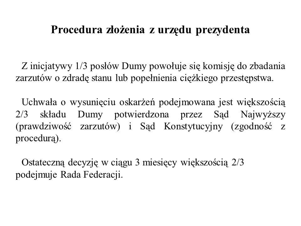 Procedura złożenia z urzędu prezydenta