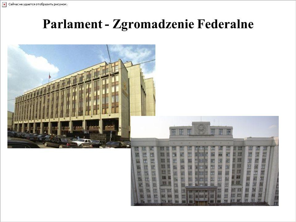 Parlament - Zgromadzenie Federalne