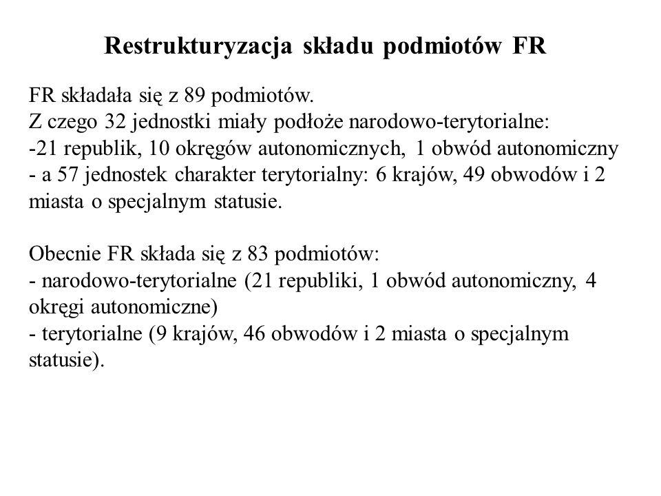 Restrukturyzacja składu podmiotów FR