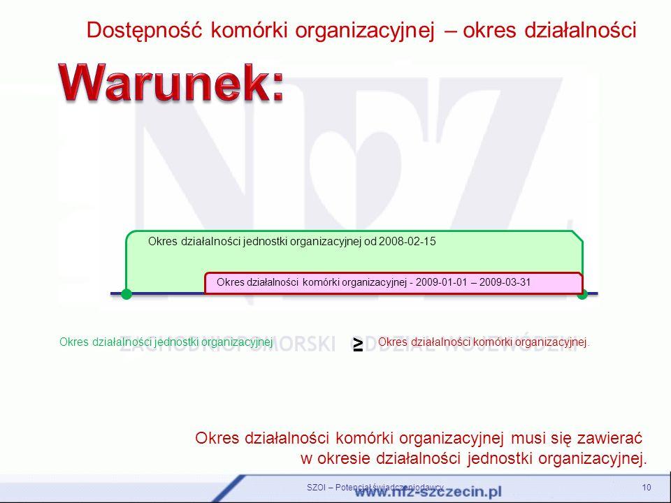 Warunek: Dostępność komórki organizacyjnej – okres działalności ≥