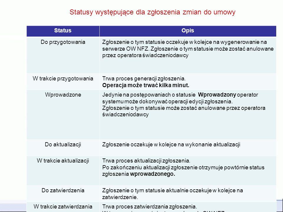 Statusy występujące dla zgłoszenia zmian do umowy