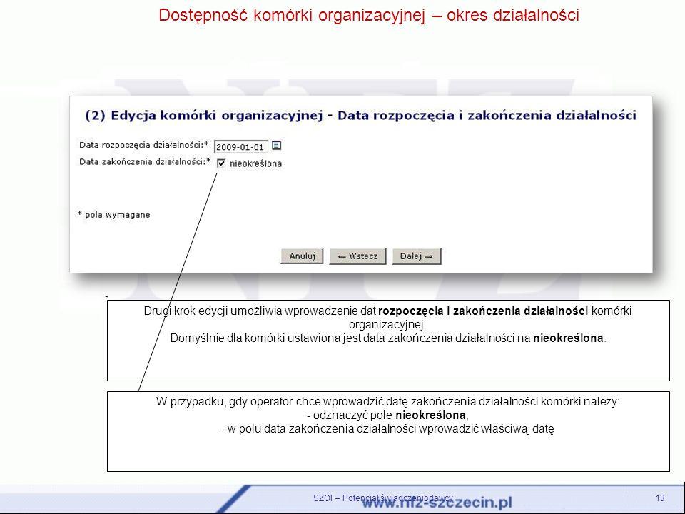 Dostępność komórki organizacyjnej – okres działalności