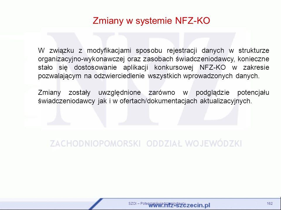 Zmiany w systemie NFZ-KO