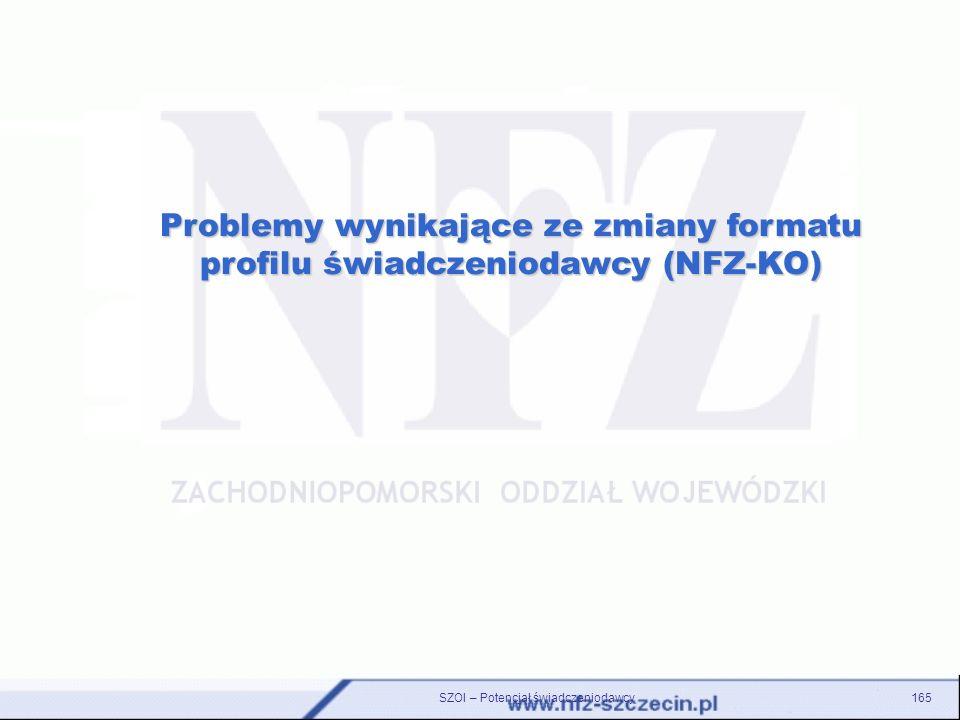 Problemy wynikające ze zmiany formatu