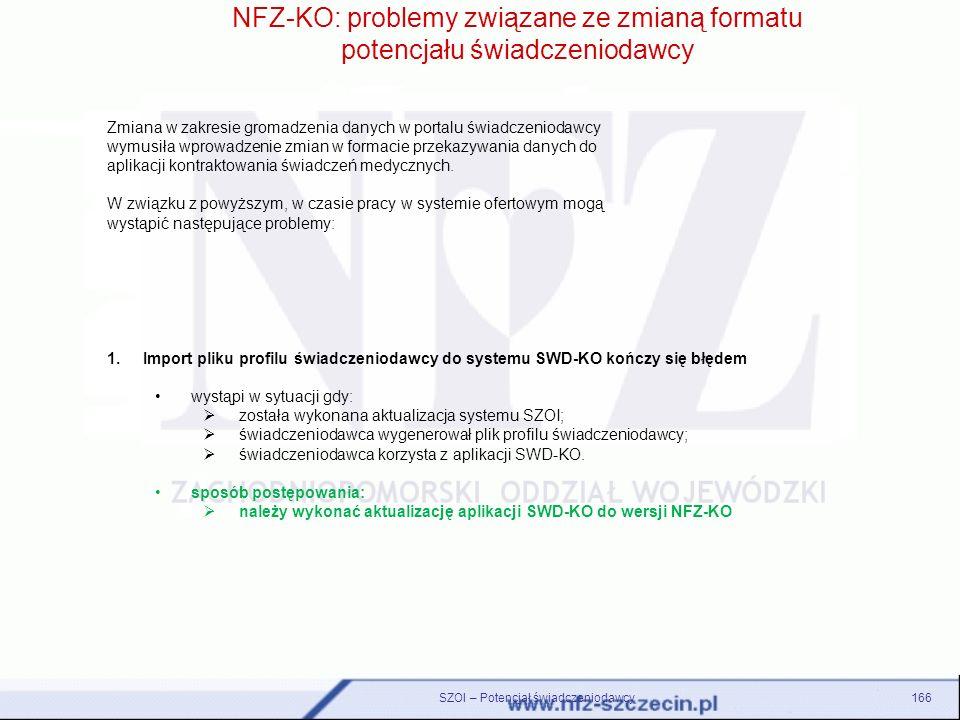NFZ-KO: problemy związane ze zmianą formatu