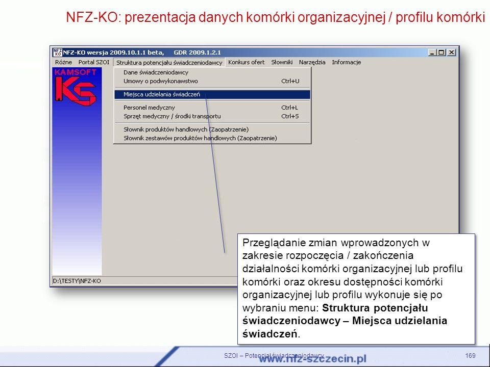 NFZ-KO: prezentacja danych komórki organizacyjnej / profilu komórki