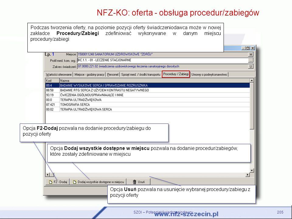 NFZ-KO: oferta - obsługa procedur/zabiegów