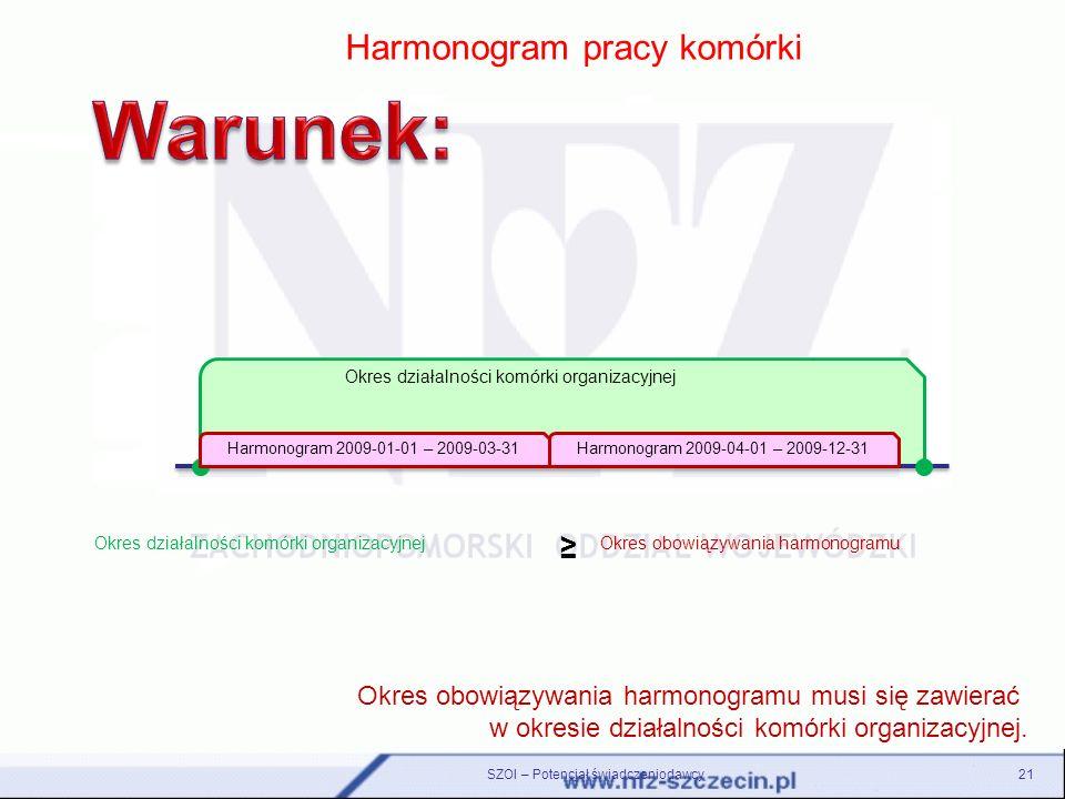 Warunek: Harmonogram pracy komórki ≥