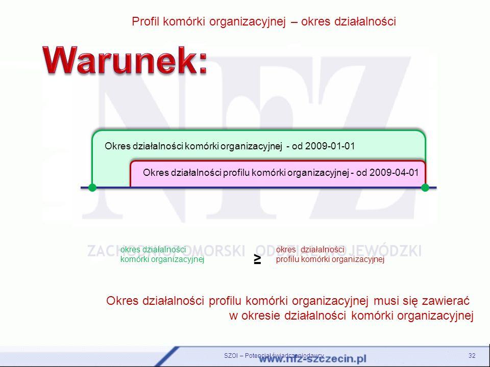 Warunek: ≥ Profil komórki organizacyjnej – okres działalności