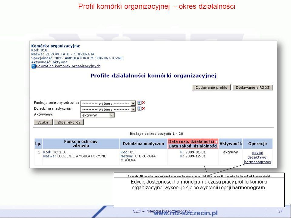 Profil komórki organizacyjnej – okres działalności