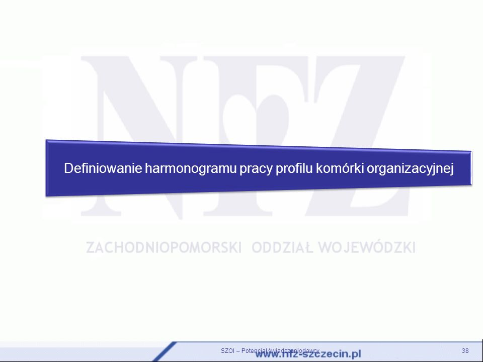 Definiowanie harmonogramu pracy profilu komórki organizacyjnej