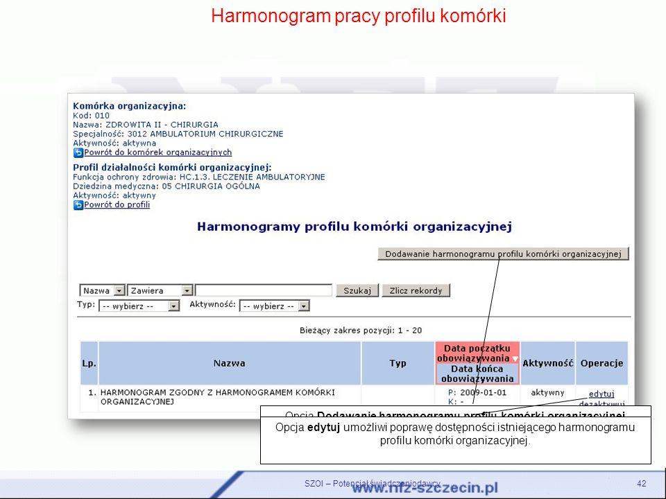 Harmonogram pracy profilu komórki