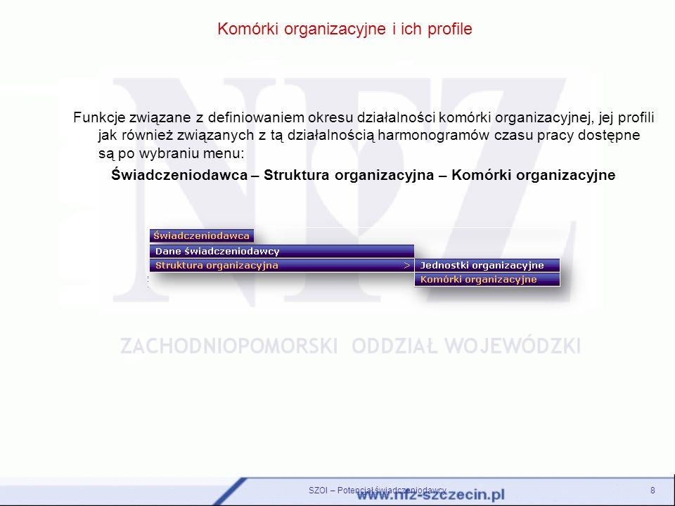 Komórki organizacyjne i ich profile
