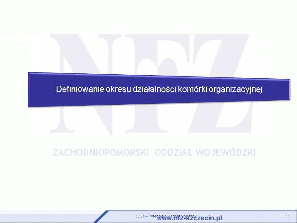 Definiowanie okresu działalności komórki organizacyjnej