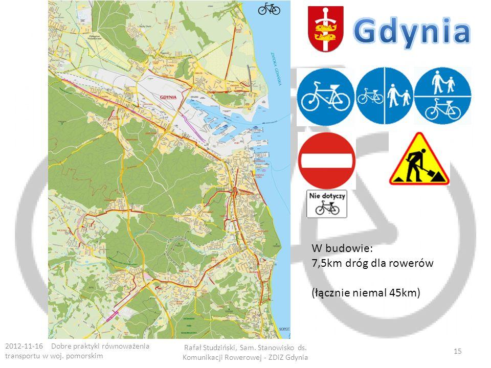 Gdynia W budowie: 7,5km dróg dla rowerów (łącznie niemal 45km)
