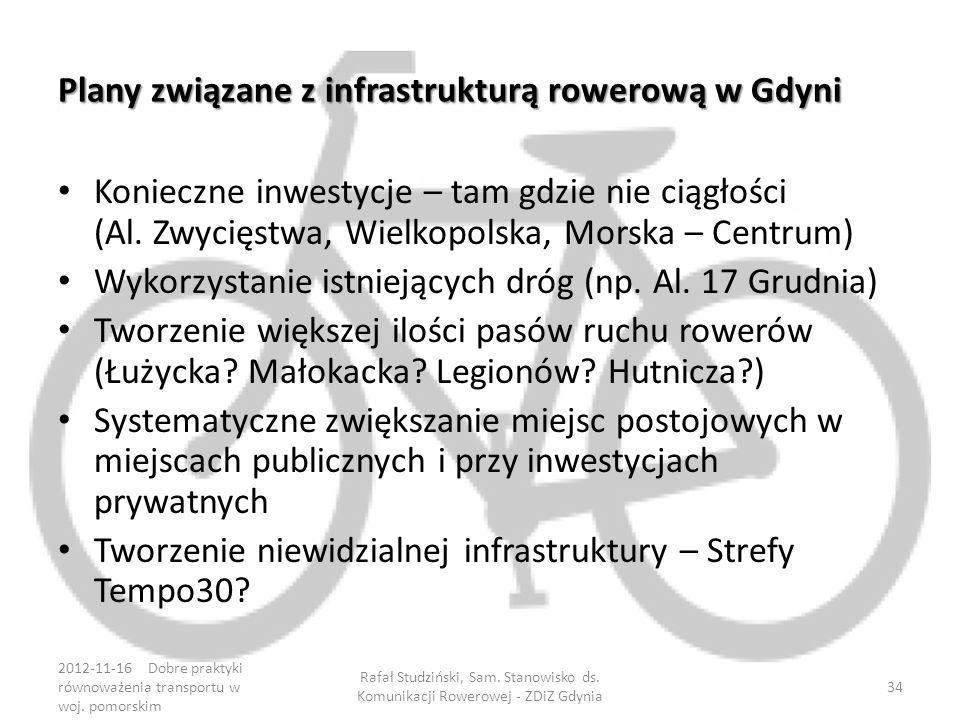 Plany związane z infrastrukturą rowerową w Gdyni