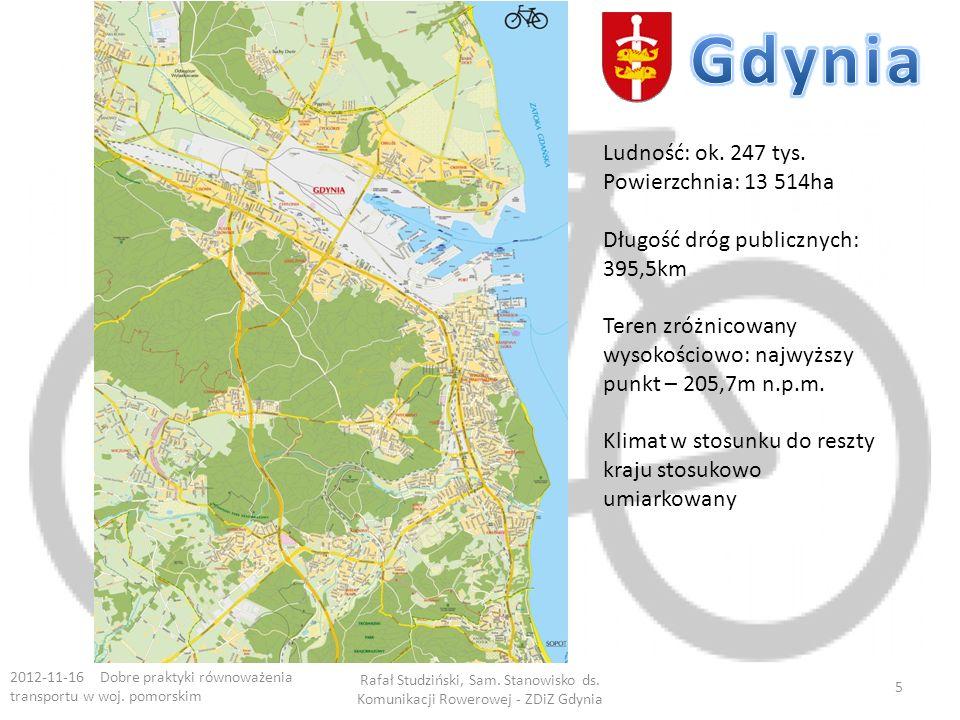 Gdynia Ludność: ok. 247 tys. Powierzchnia: 13 514ha