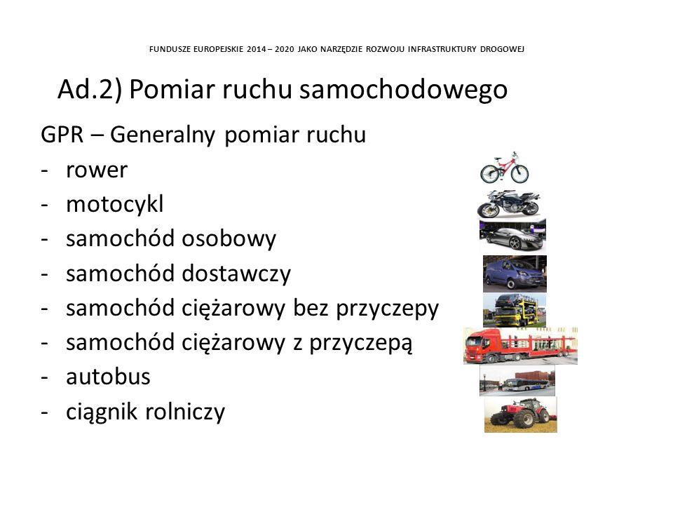 Ad.2) Pomiar ruchu samochodowego