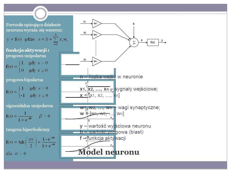 Model neuronu n – liczba wejść w neuronie