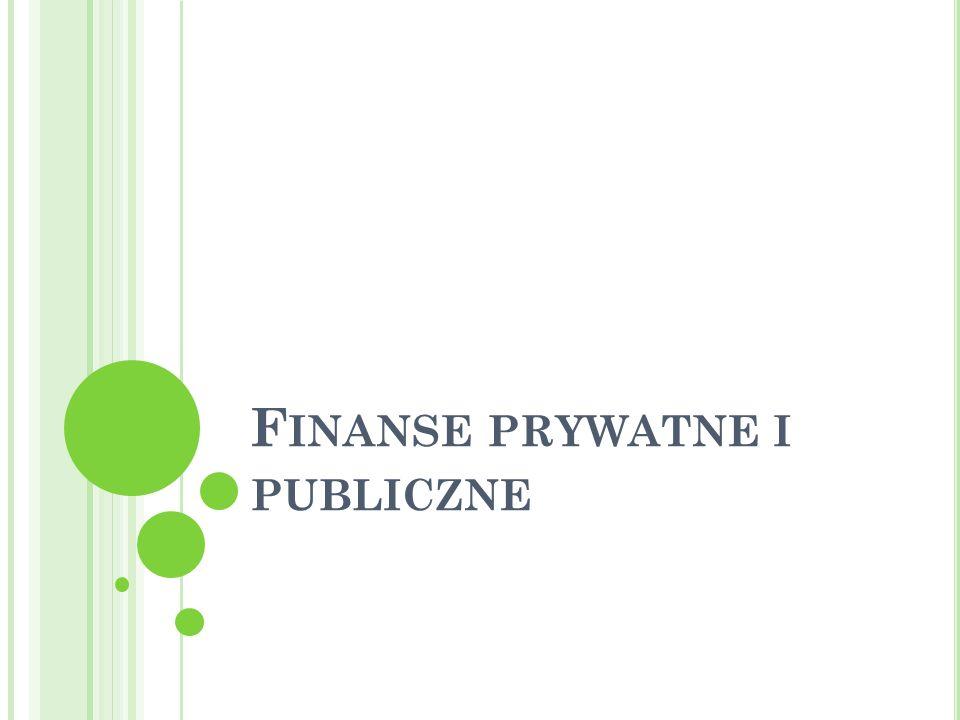 Finanse prywatne i publiczne