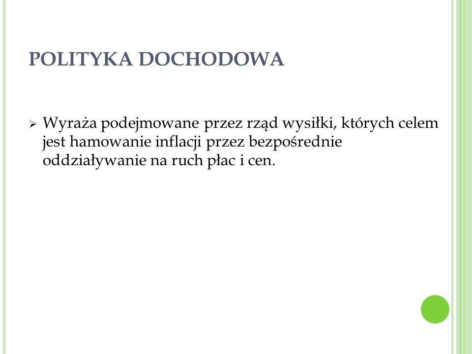POLITYKA DOCHODOWA