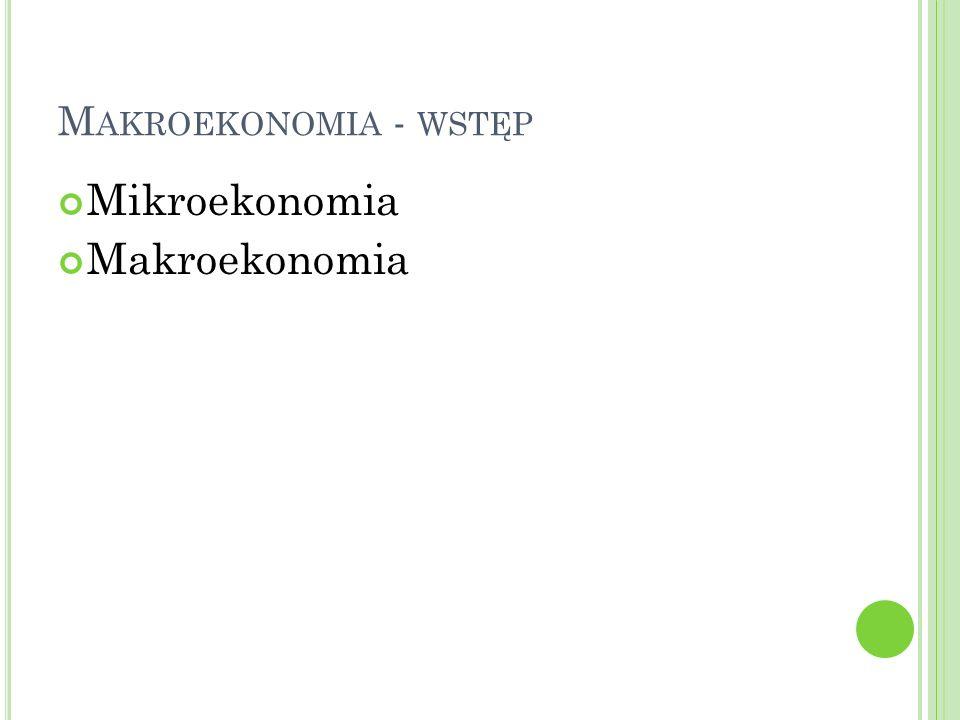 Makroekonomia - wstęp Mikroekonomia Makroekonomia
