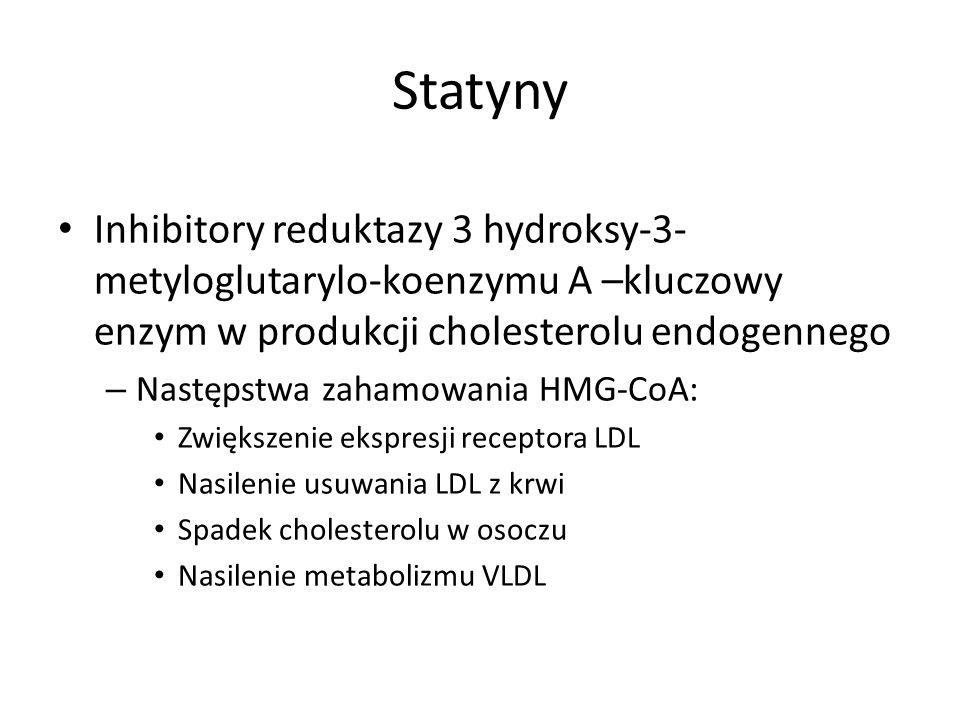 Statyny Inhibitory reduktazy 3 hydroksy-3-metyloglutarylo-koenzymu A –kluczowy enzym w produkcji cholesterolu endogennego.