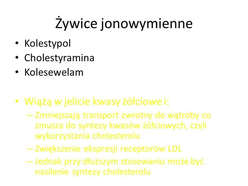 Żywice jonowymienne Kolestypol Cholestyramina Kolesewelam