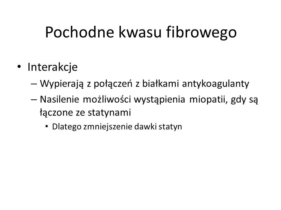 Pochodne kwasu fibrowego