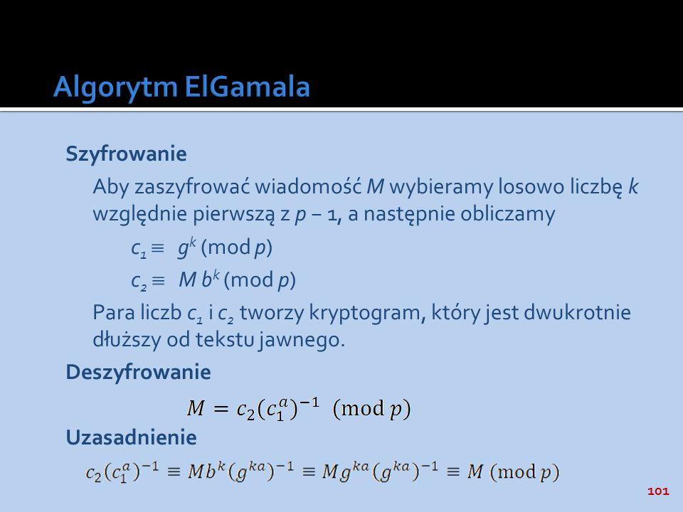 Algorytm ElGamala