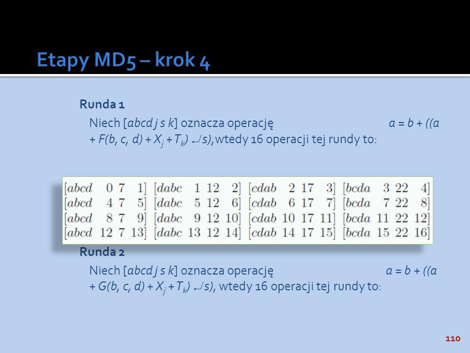 Etapy MD5 – krok 4