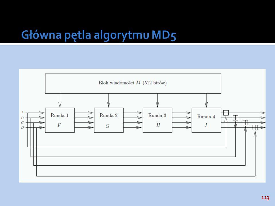 Główna pętla algorytmu MD5