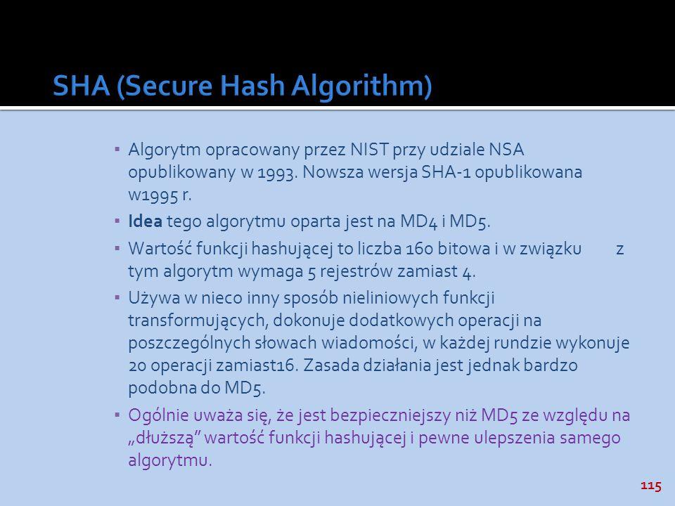 SHA (Secure Hash Algorithm)
