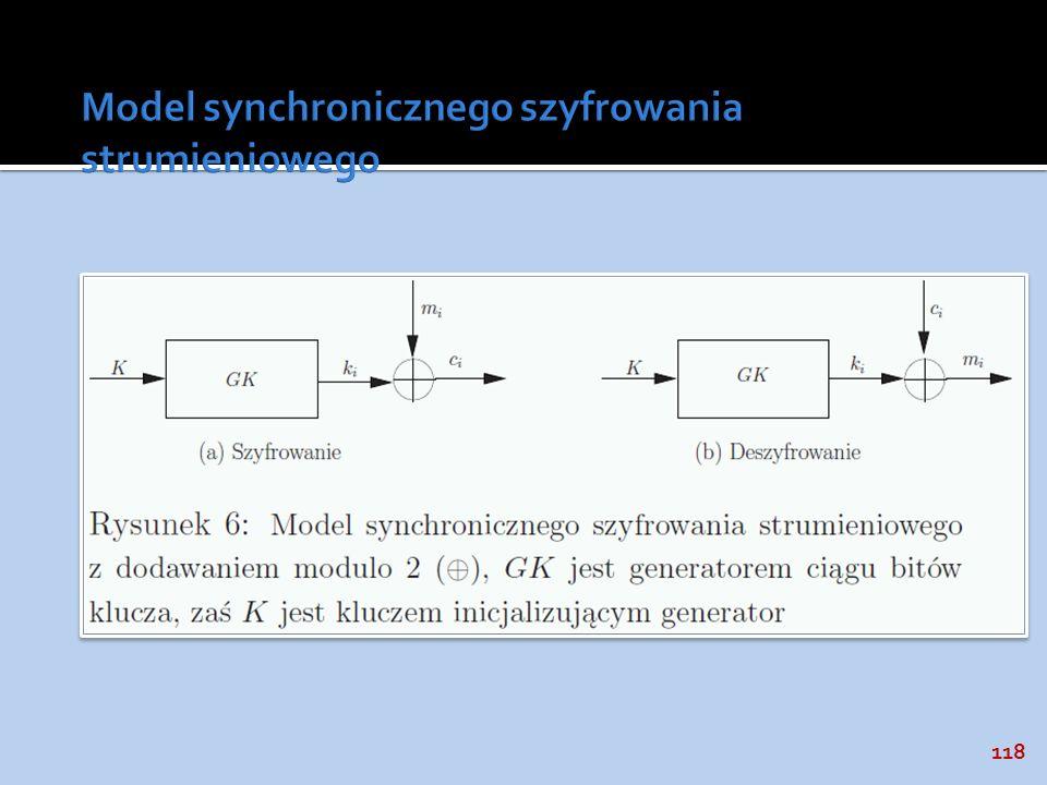 Model synchronicznego szyfrowania strumieniowego