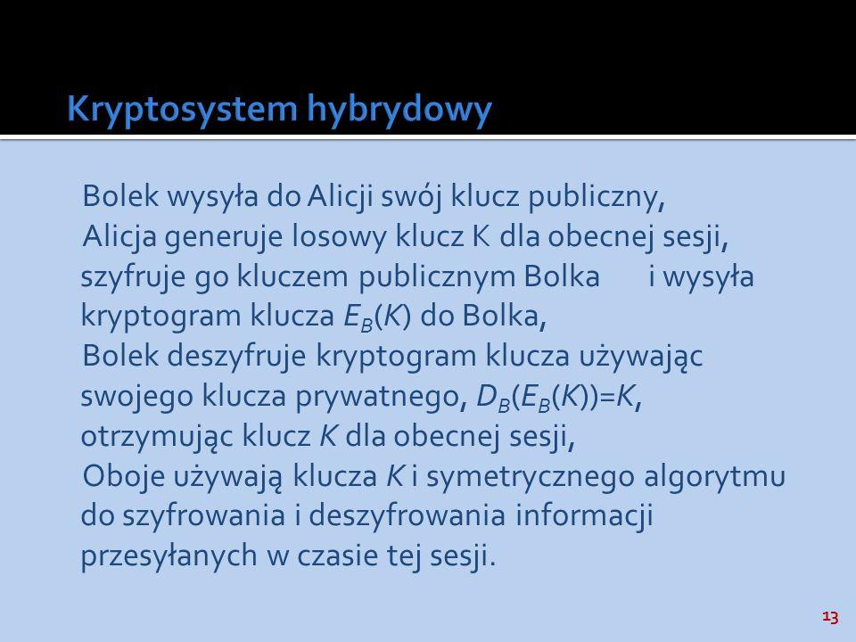 Kryptosystem hybrydowy