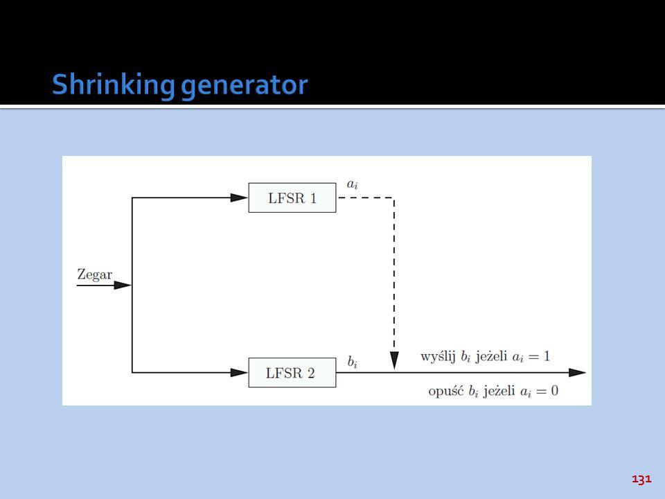 Shrinking generator