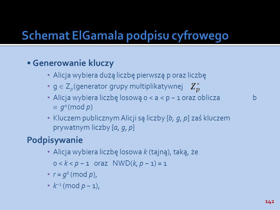 Schemat ElGamala podpisu cyfrowego