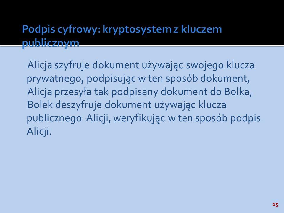 Podpis cyfrowy: kryptosystem z kluczem publicznym