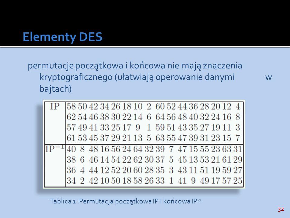 Elementy DES permutacje początkowa i końcowa nie mają znaczenia kryptograficznego (ułatwiają operowanie danymi w bajtach)