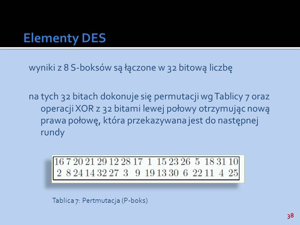 Elementy DES