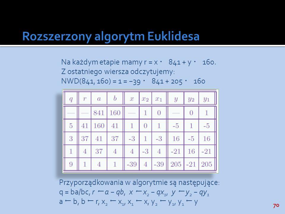 Rozszerzony algorytm Euklidesa