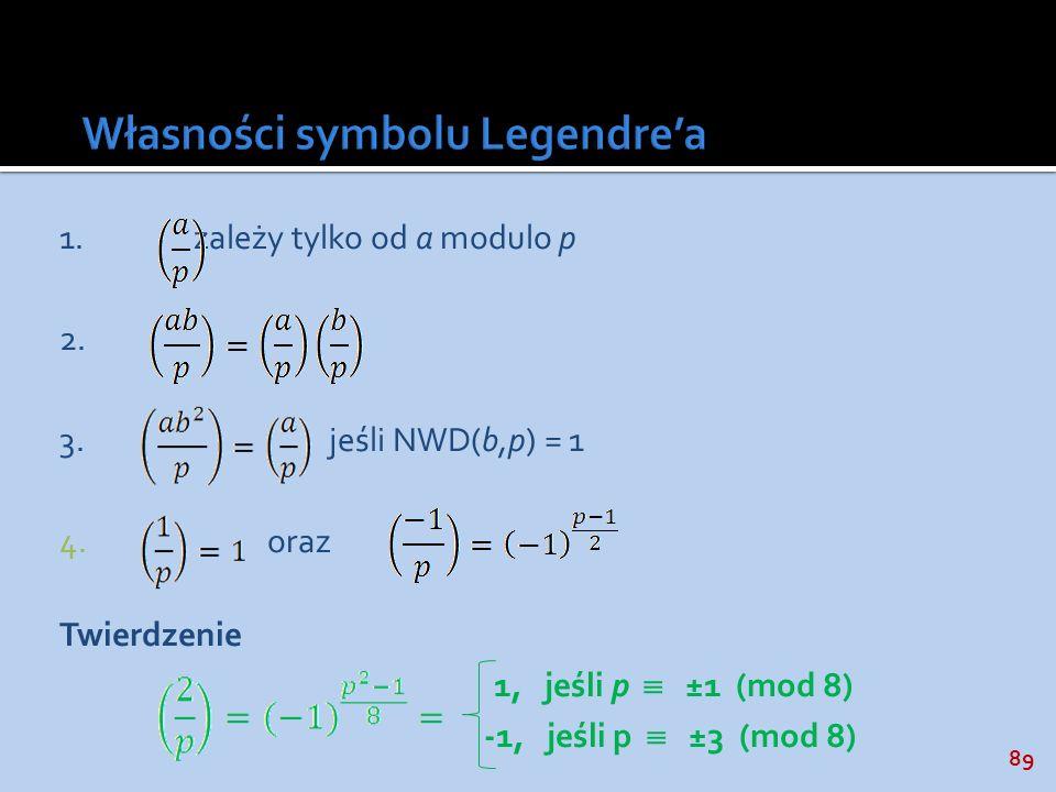 Własności symbolu Legendre'a