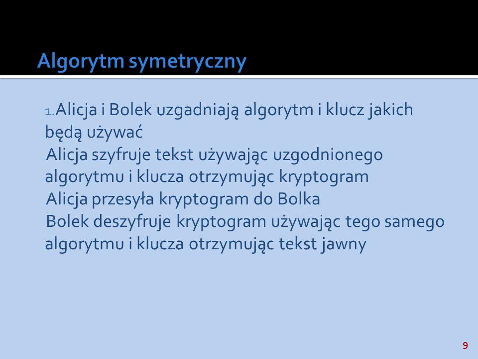 Algorytm symetryczny Alicja i Bolek uzgadniają algorytm i klucz jakich będą używać.