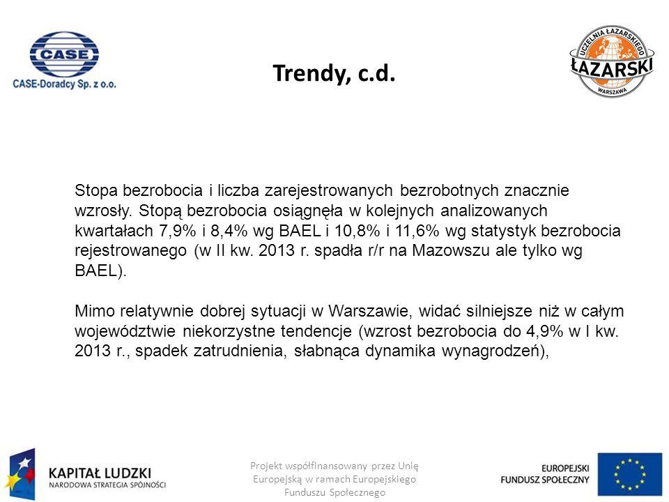 Trendy, c.d.