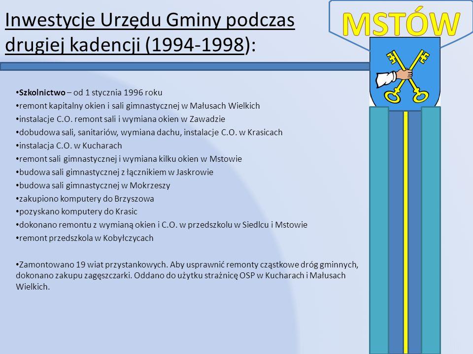 MSTÓW Inwestycje Urzędu Gminy podczas drugiej kadencji (1994-1998):