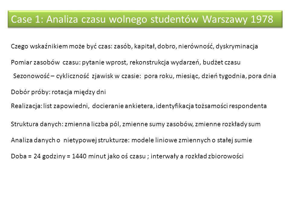 Case 1: Analiza czasu wolnego studentów Warszawy 1978
